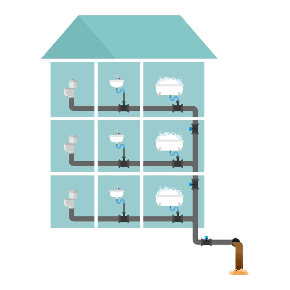 Sewer system in house. Pipes and valves. Sink and toilet bowl. Bath. Sewerage scheme